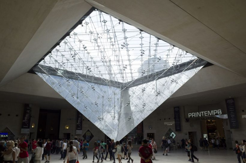 All About The Carrousel du Louvre Shopping Center in Paris